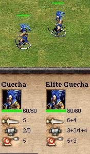 Guecha
