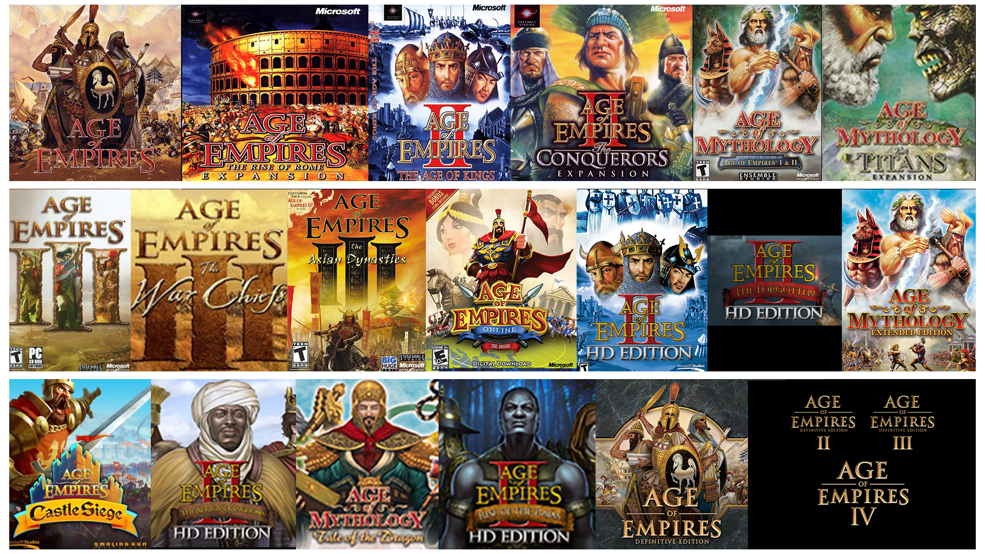 Today marks 20 years since October 15th 1997, the day that Age of Empires  was first released. It's been a long, crazy, amazing journey since then.